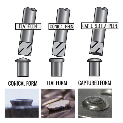 Forming Solid Rivets: Standard vs. Captured Peen Tools